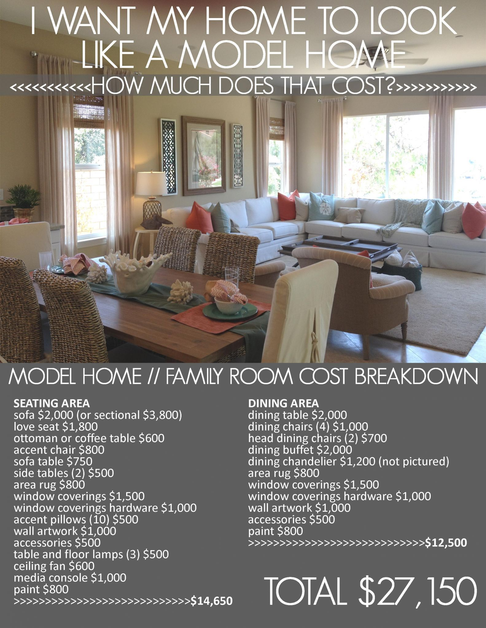 Model Home Cost
